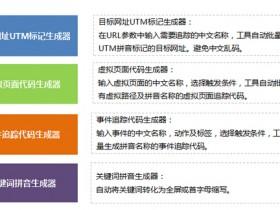 Google Analytics(GA)及网址构建工具入门教程