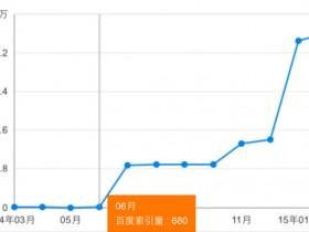 移动端网站SEO优化案例:某移动端网站收录从几百增长到400万!