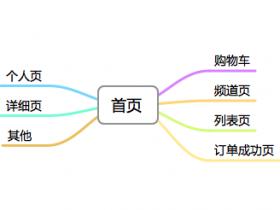 艺龙SEO总监刘明:如何保证网站长期的SEO健康度【大拿分享,深度好文!】