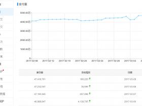 【深圳SEO招聘】深圳知名网络公司15K招SEO主管