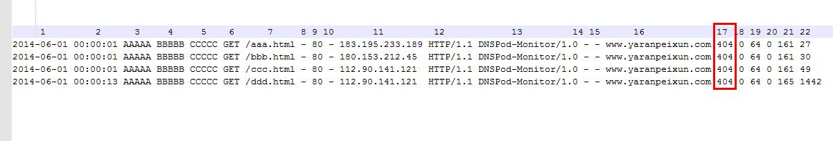 shell分析日志教程1:快速批量提取404错误页面URL