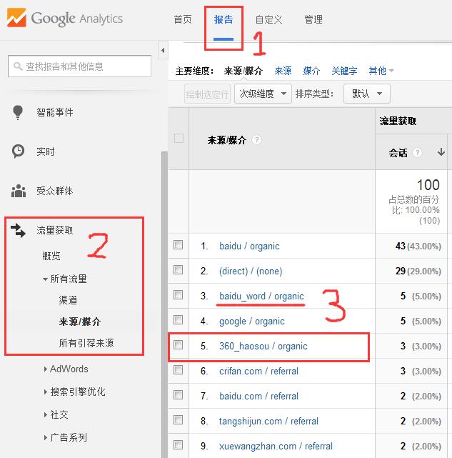 如何让GoogleAnalytics识别新360搜索引擎haosou.com(好搜)为SEO流量