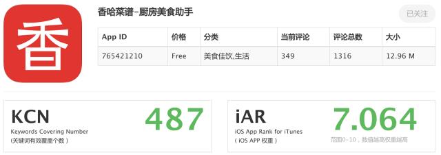 【姑婆那些事儿】ASO之关键字篇-手把手做好新版本100个字符(iOS版)